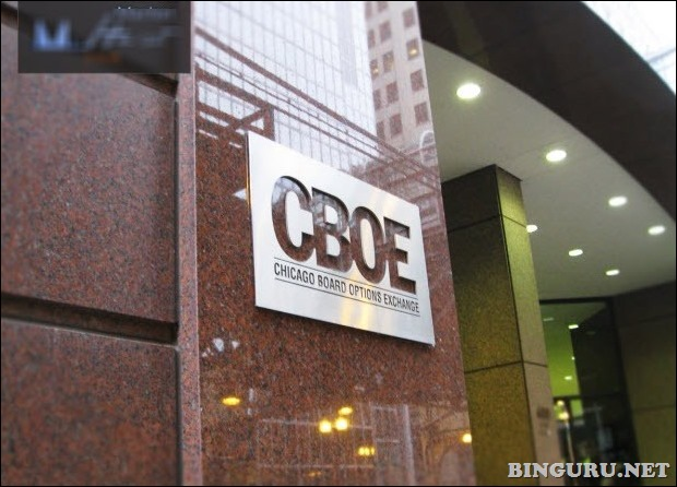 CBOE Chicago Board Options Exchange
