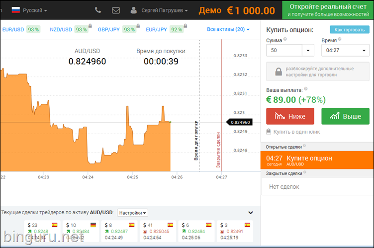 How To Start Trade Binary Option Expert Account India