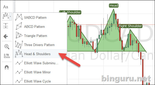 head_and_shoulders_binary_options