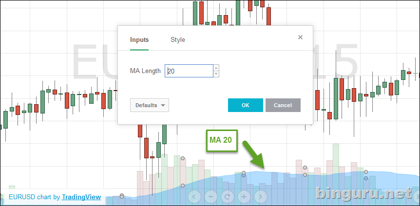 MA Length Volume Tradingview