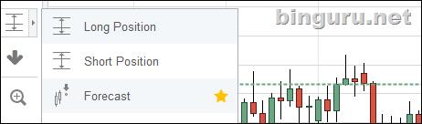 tradingview прогноз меню
