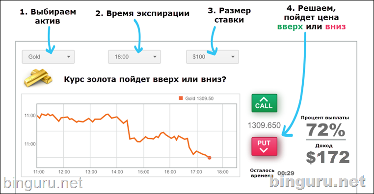 Iq option зайти-3