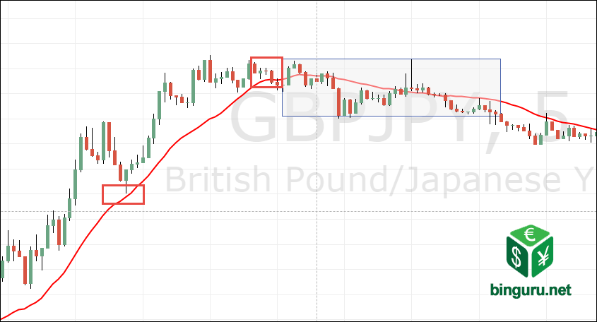 gbpjpy 5 minute