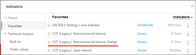 COT (Legacy) Noncommercial Interest Change