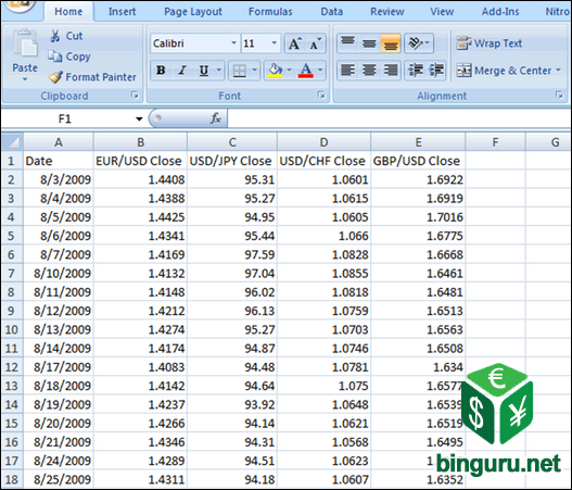 Forex correlation table excel