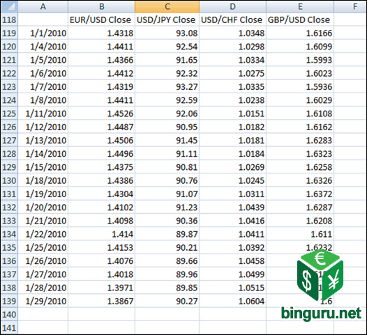 excel monthly currency correlation