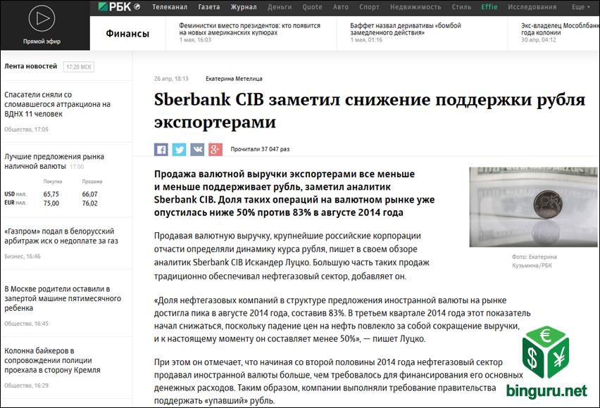 Sberbank CIB РБК