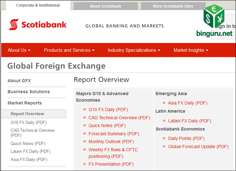 scotiabank global foreign research